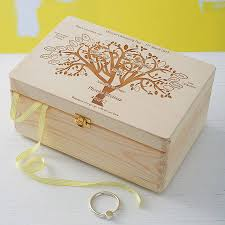 Memory Box Decorating Ideas Memory Box Decorating Ideas Best Interior 100 8