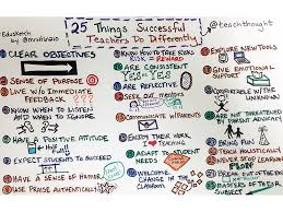 Lecture Evaluation Form Best 48 Things Successful Teachers Do Differently