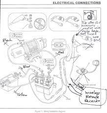 12v winch wiring diagram wiring diagram schematics baudetails info kawasaki teryx utv winch installation