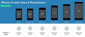 Pixel Phone Size Chart Image Result For Smartphone Screen Sizes Chart Iphone