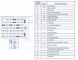 2013 fuse box diagram map fuse panel diagram of mustang sn95 4 6 tech