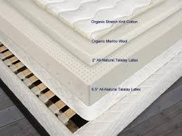 latex mattress reviews. modern natural latex mattress brands alllatex reviews l