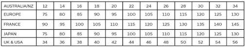 High Quality Wacoal Size Chart Wacoal Size Chart New 102