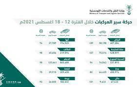 وزارة النقل والخدمات اللوجستية (@SaudiTransport)