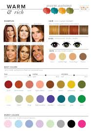 Skin Tone Clothing Chart Best Worst Colors For Autumn Seasonal Color Analysis