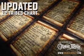 Who Created The 12 Tribes Chart