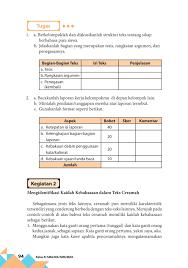 Kunci jawaban hal 207 208 kelas xi bahasa indonesia kurikulum. Tugas Bahasa Indonesia Halaman 207 Kelas 11 Semester 2 Tahun Ajar