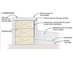 shower pan thresholds