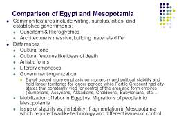 essay on mesopotamia essay on mesopotamia gxart mesopotamia mesopotamia essaycompare and contrast essay on ancient mesopotamia essay topics comparison of and mesopotamia