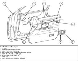 Door ironmongery explained car door anatomy \\\& types of