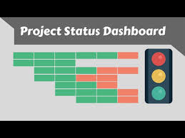 Project Management Excel Templates Free Project Management Templates Download Free Excel Resources