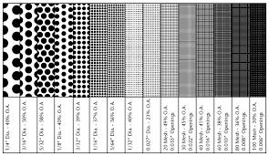 Similiar Filter Mesh Size Keywords