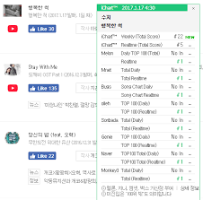 Melon Music Chart Suzys Pretend Tops Music Charts And Gets An All Kill
