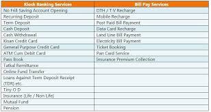 Nict Csp Csp Kiosk Banking Mini Branch Bc Point