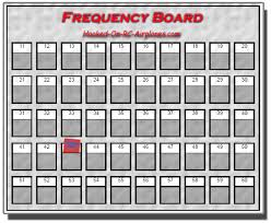 Rc Frequencies For Model Airplanes