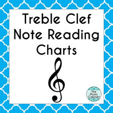 Treble Clef Notes Chart Treble Clef Note Reading Charts By The Music Cabinet Tpt