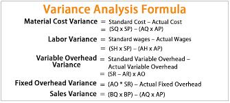 Variance Formula Variance Analysis Formula List Of Top 5 Variance Analysis