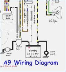 klr 250 wiring diagram wiring diagram mega klr 250 wiring diagram wiring diagram datasource klr 250 wiring diagram