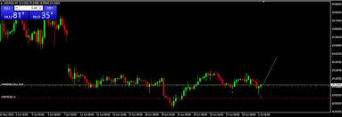 Usdmxn Live Chart Quotes Trade Ideas Analysis And Signals