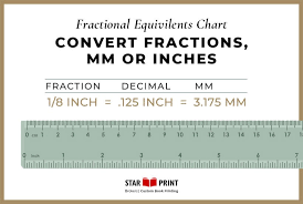 Inches To Millimeters Conversion Chart Pdf Convert Inches To Mm And Convert Mm To Inches Star Print