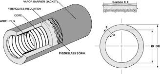 flexible hvac ductwork. Delighful Flexible HC Flexible Duct Cutaway For Hvac Ductwork H