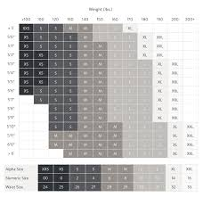 Weight Size Chart How To Find Your Size Stitch Fix Help