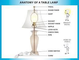 table lamp parts southwestern table lamps lamp light socket parts diagram table