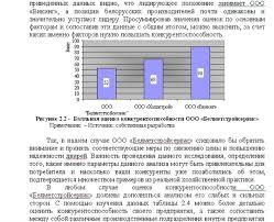 Влияние экономической среды на конкурентоспособность предприятия   Влияние экономической среды на конкурентоспособность предприятия фото 5