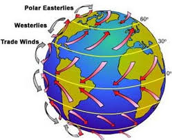 Global Wind Patterns Unique Global Wind Patterns Weather Dynamics