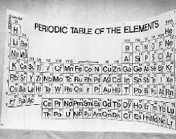 P3 01 Periodic Chart Physics Lab Demo