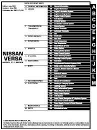 nissan versa 2009 model c11 service repair manual pdf nissan versa 2007 model c11 service repair manual pdf scr1