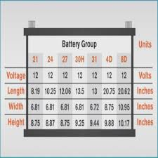Auto Battery Group Size Chart Best Picture Of Chart