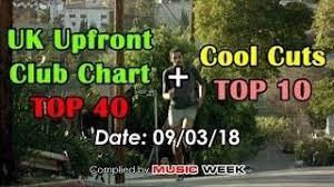 Uk Club Chart Top 40 Cool Cuts 09 03 2018 Music Dance