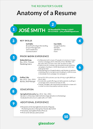 Anatomy Of A Resume The Recruiter S Guide Glassdoor For Employers