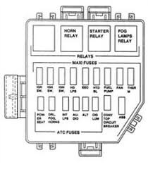98 ford mustang fuse box diagram 98 mustang under dash fuse 2006 Ford Mustang Gt Fuse Box Diagram 96 98 ford mustang fuse diagram engine compartment car pinterest 98 ford mustang fuse box diagram 2006 ford mustang fuse box diagram