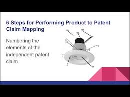 Patent Claim Chart Patent Claim Analysis By Preparing Product Patent Claim Chart