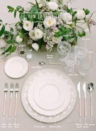 E Formal Table Setting
