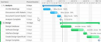 How To Create A Gantt Chart The Ultimate Guide To Gantt Charts Projectmanager Com