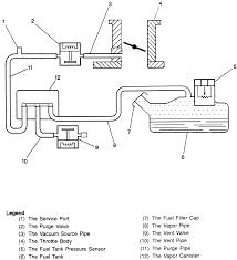 2006 chevrolet bu 3 5l fi ohv 6cyl repair guides vacuum vacuum hose routing diagram 1996 98 seville