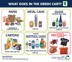 Things To Recycle Recyclable Items Recycling