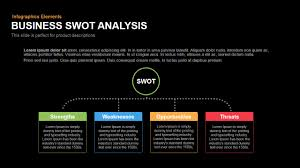 Business Analysis Templates Free Business Swot Analysis Powerpoint Keynote Template SlideBazaar 13