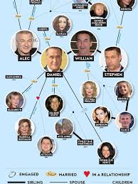 The Baldwin Family Tree | InStyle