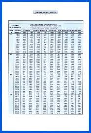 Z Purlin Weight Chart Onyx Industries Fzc Steel Fabrication Profile Division