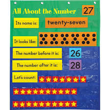All About Numbers Pocket Chart Make Something Like This For