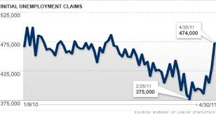 Initial Unemployment Claims Rise To 474 000 May 5 2011