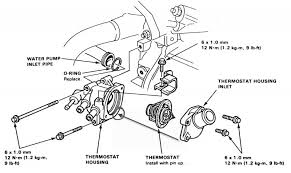 2005 Acura Tl Transmission Filter   Wiring Diagram For Car Engine as well Repair Guides   Wiring Diagrams   Wiring Diagrams  69 Of 103 further 2003 acura tl wiper wiring schematic moreover 2003 Honda Element Fuse Box Element Wiring Diagrams Image Database furthermore WTB WTT  I need 07 08 TL Auto 3 2 or 3 5 mounts brackets furthermore 2002 acura tl wiring diagram also 2003 Acura Mdx Radio Wiring Diagram 2006 Nissan Murano Wiring in addition 2005 Nissan Transmission Recall   Wiring Diagram For Car Engine besides Interior Car Wiring Car Wiring Diagrams Image Database in addition 2000 Chevy Cavalier Factory Radio Wire Diagram – readingrat furthermore Easy Transmission FIX   Pressure Switches. on 2003 acura transmission wiring diagram