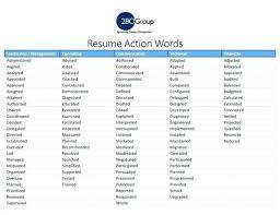 Resume Action Verbs Elephantroom Creative