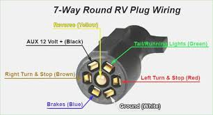 rv trailer light plug wiring diagram 4k wiki wallpapers 2018 Seven Pin Trailer Wiring Diagram lights � 7 way rv trailer plug wiring diagram funnycleanjokesfo