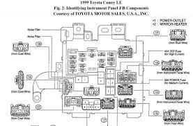 1999 toyota camry fuse diagram 1997 box beautiful location wiring 2000 toyota camry fuse box diagram at 1999 Toyota Camry Fuse Box Location
