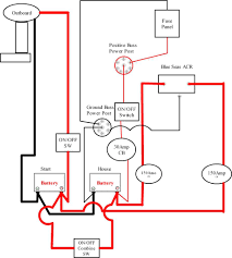wiring diagram perko switch wiring diagram basic boat wiring residential wiring diagrams and schematics at Rewiring A House Diagram